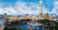 What does Malaysia's model smart sustainable city look like